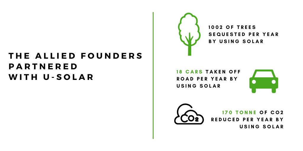 The Allied Founders Solar Savings