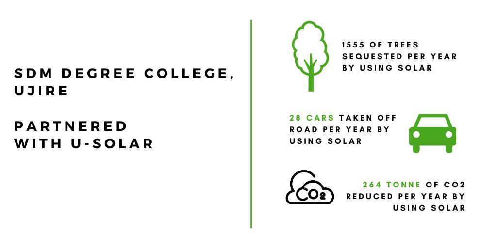 Sdm Degree College Infographic
